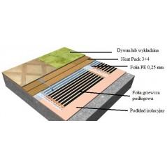 1 mb - 0,6 m² - Folia grzewcza podłogowa 60cm - 40W/m²
