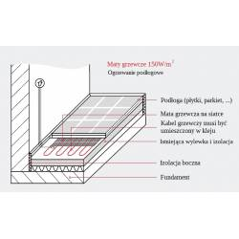 Mata grzewcza jednostronnie zasilana - 3 m2 - 150 W/m2 - Novli NVMGW