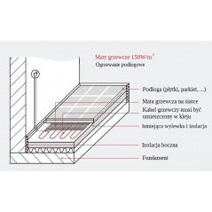 Novli zestaw 2 - Mata grzewcza NVMGW + termostat dotykowy programowalny - 1 m2 - 150 W/m2