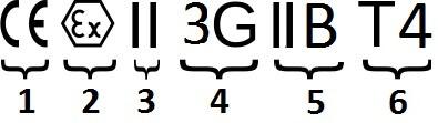Atex II 3G do strefy EX
