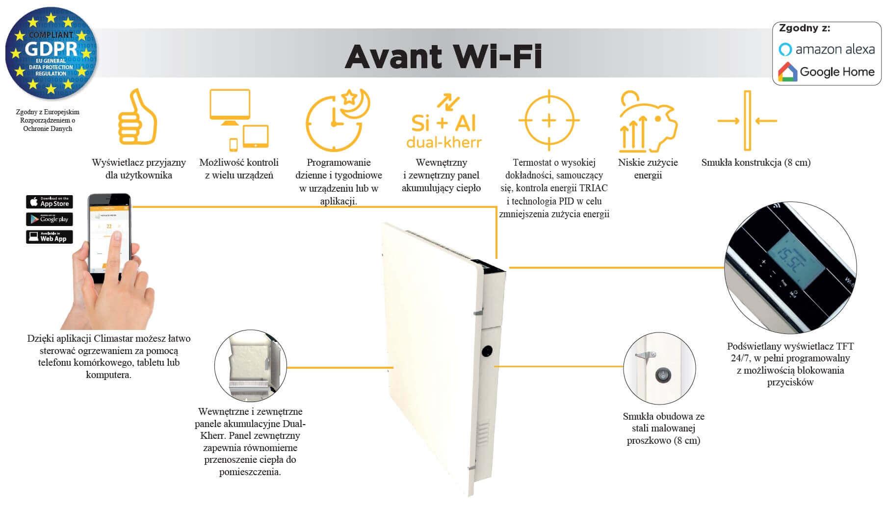 Avant Wi-Fi - grzejnik hybrydowy z akumulacją ciepła