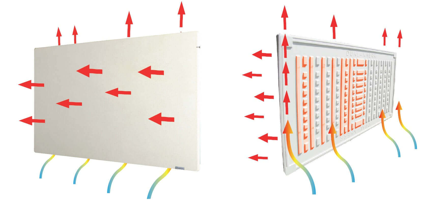 AVANT WI-FI - Dual-Kherr zewnętrzny element akumulacyny