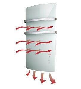 DEVA termowentylator oraz podczerwień
