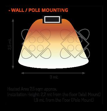 Obszar grzewczy promiennika podczerwieni OASI zawieszonego na ścianie